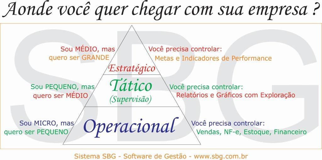 Sistema Erp Módulos E Demonstrações Software Erp