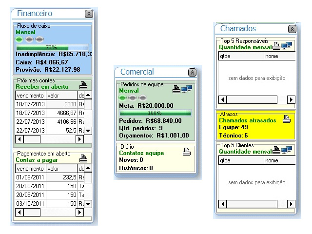 Sistema de Indicador de Performance KPI